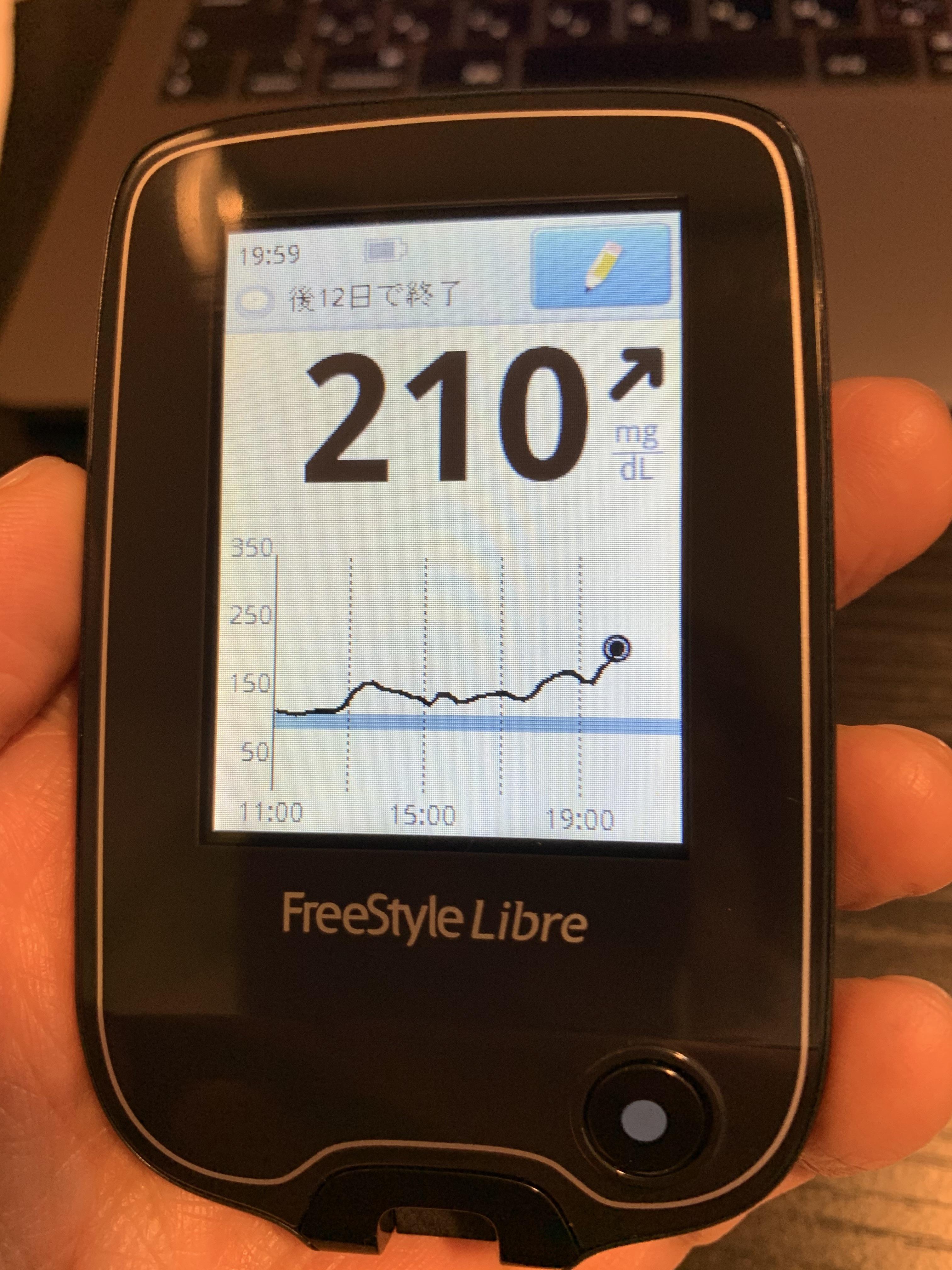 血糖値の急上昇